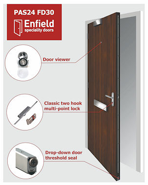 - NEW from Enfield build your bespoke PAS24 FD60 door