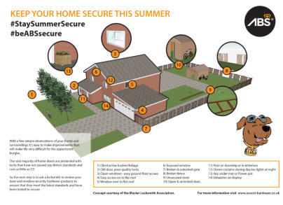 Avocet urges home owners to #staysummersecure with school holiday social media home security campaign